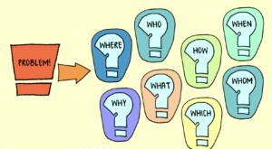 problem solving skills for graduates