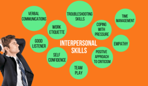 Inter personal skills for students in 2021